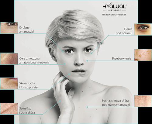 Zabieg ELECTRI rekomenduje się w profilaktyce przedwczesnego starzenia się skóry w wyniku odwodnienia i zwiększonego stresu oksydacyjnego.